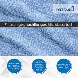 Mikrofasertuch blau